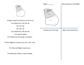 Higher Order Thinking Common Core Writing and Georgia's Regions Project
