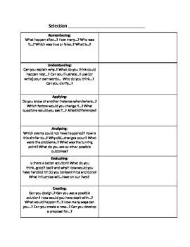 Higher Order Thinking Graphic Organizer and Exit Slip