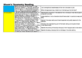 Higher Order Thinking Guide for Reading