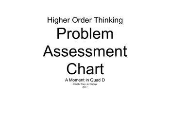 Higher Order Thinking Problem Assessment Chart