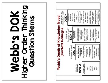 Higher Order Thinking Questions Flip Book Depth of Knowledge Question Stems