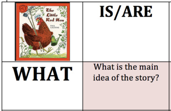 Higher Order Thinking Questions for The Little Red Hen