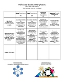Higher Order Thinking Writing Rubric