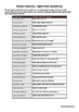 Higher Order Thinking and Questioning - Bloom's Taxonomy