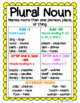Highlight and Write Plural Nouns
