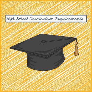 Highschool Curriculum Requirements