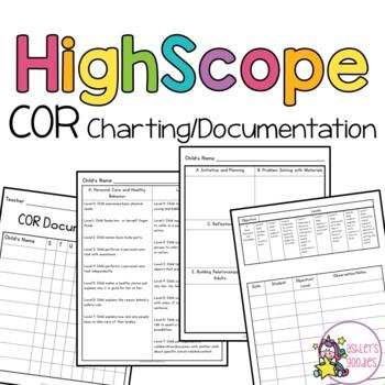 Highscope COR Charting/ Documentation