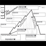 Highwayman Plot Chart Organizer Diagram Arc