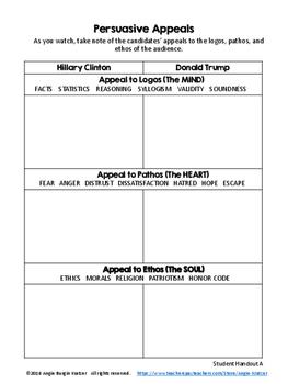 Hillary Clinton & Donald Trump: The Rhetoric of the First Debate