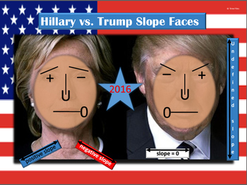 Hillary vs. Trump Slope Faces
