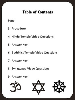 Hindu Temple, Buddhist Temple, & Synagogue Bundle: Videos & Student Questions