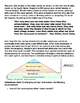 Hinduism: Books, origins, caste system, beliefs, rituals reading and worksheet
