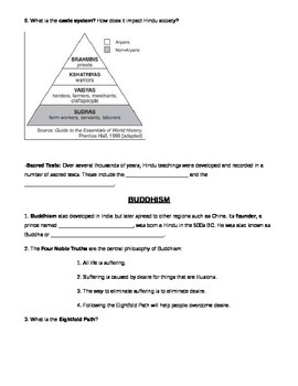 Hinduism Buddhism Review Scaffold Notes