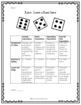 Hinduism: Create a Board Game - A Fun and Engaging Group Project