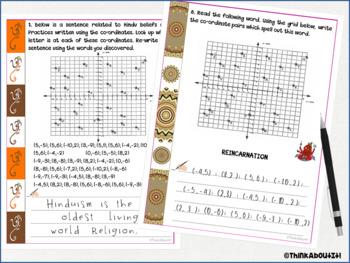 Hinduism: Introduction to Hinduism through Mathematics