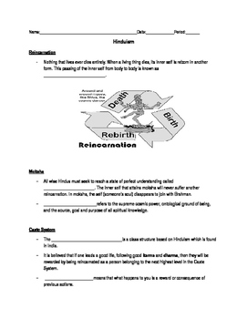 Hinduism Notes