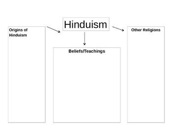 Hinduism Organizer