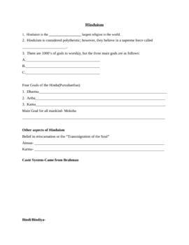 Hinduism- Quick Notesheet Worksheet