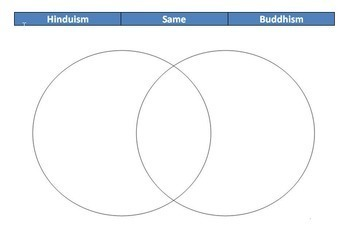 Hinduism Review Notes - Compare and Contrast to Buddhism - Ancient India