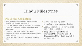 Hinduism Symbols, Festivals and Milestones