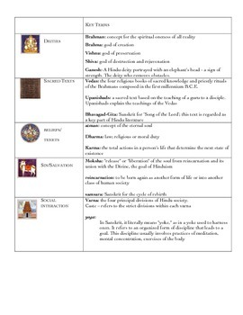 Hinduism Terms Illustrated