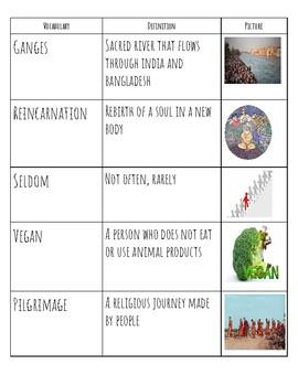Hinduism Vocabulary