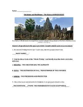 Hinduism & Buddhism - The Basics