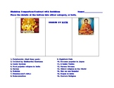 Hinduism and Buddhism Compare Contrast and Shared Values Venn Diagram Activity