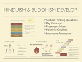 Hinduism and Buddhism Develop PowerPoint and Keynote Presentations