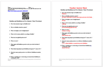 Hinduism and Buddhism Lesson Plan Collection