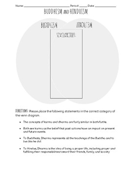 Hinduism and Buddhism--Which is Which? Graphic Organizer