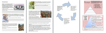 Hinduism and Buddhism in Ancient India - Mini Unit of 10 Lessons