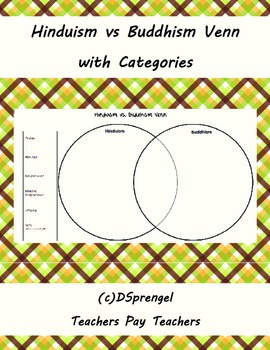 Hinduism vs Buddhism Venn Diagram with Categories
