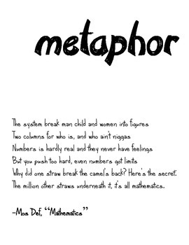 Hiphop Literary Device Poster: Metaphor