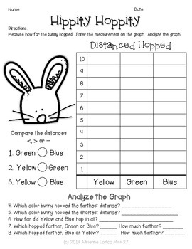Hippity Hoppity: A Graphing and Measurement Freebie using Bunny Flippers