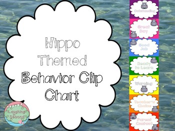 Hippo Faces Themed Behavior Chart