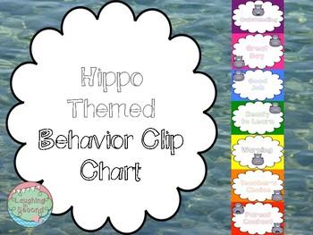 Hippo Faces Themed Behavior Chart