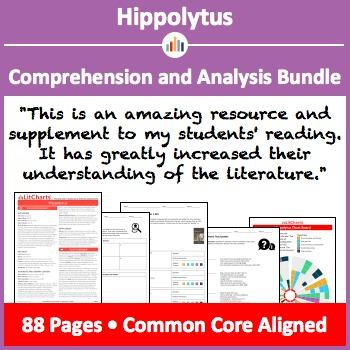 Hippolytus – Comprehension and Analysis Bundle