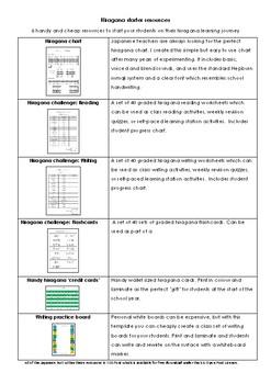 Hiragana Challenge Resource Pack