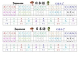 Japanese : Hiragana Chart & Kanji Numbers Desk Display #2