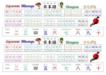 Japanese : Hiragana & Kanji Desk Display #1