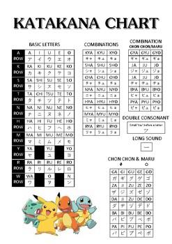 Hiragana/Katakana charts