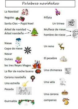 Spanish Christmas Traditions Activity Centers