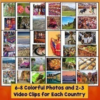 Spanish Speaking Countries, Hispanic Countries, Hispanic Heritage Month, Videos
