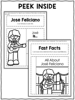 Interactive Notebook - Jose Feliciano Activities