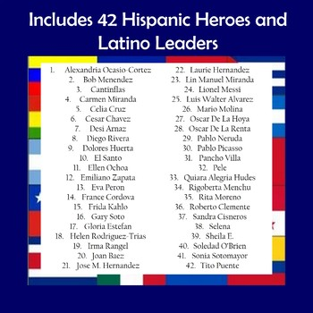 Hispanic Heritage and Latino Leaders Biography Research Graphic Organizers