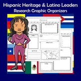 Hispanic Heritage and Latino Leaders Biography Research Gr
