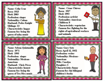 Hispanic Leaders Character Cards: 24 Mini Bios / Game (ENGLISH Version)