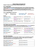 Hispanic Naming Customs Guided Notes and Practice