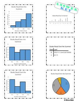 Histogram Graph Match